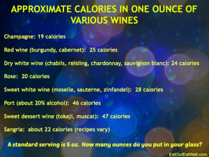 calories-in-wine
