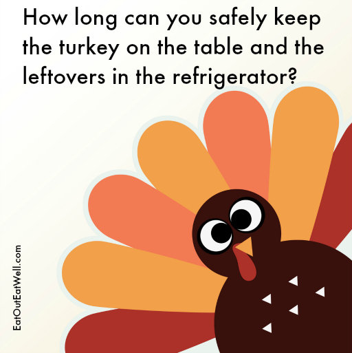 Holiday Food Safety Guidelines